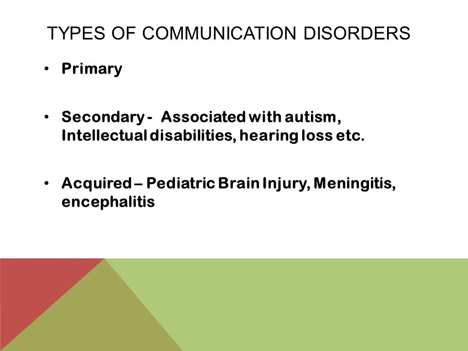 PEDIATRIC COMMUNICATION DISORDERS PRE-K TYPES OF COMMUNICATION ...