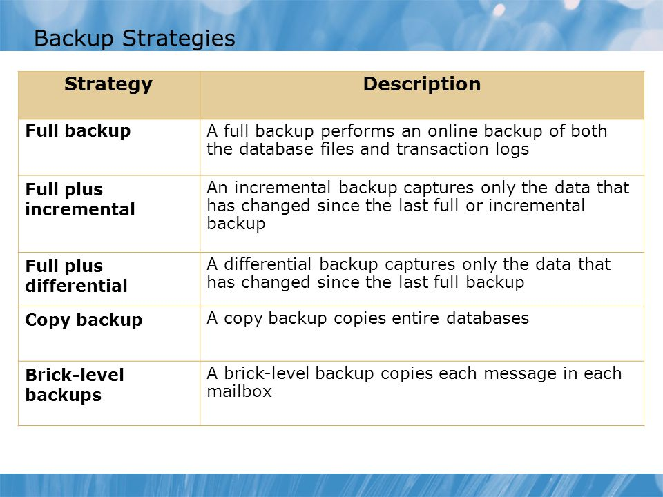 Backup Strategies StrategyDescription Full backupA full backup performs an online backup of both the database files and transaction logs Full plus incremental An incremental backup captures only the data that has changed since the last full or incremental backup Full plus differential A differential backup captures only the data that has changed since the last full backup Copy backup A copy backup copies entire databases Brick-level backups A brick-level backup copies each message in each mailbox