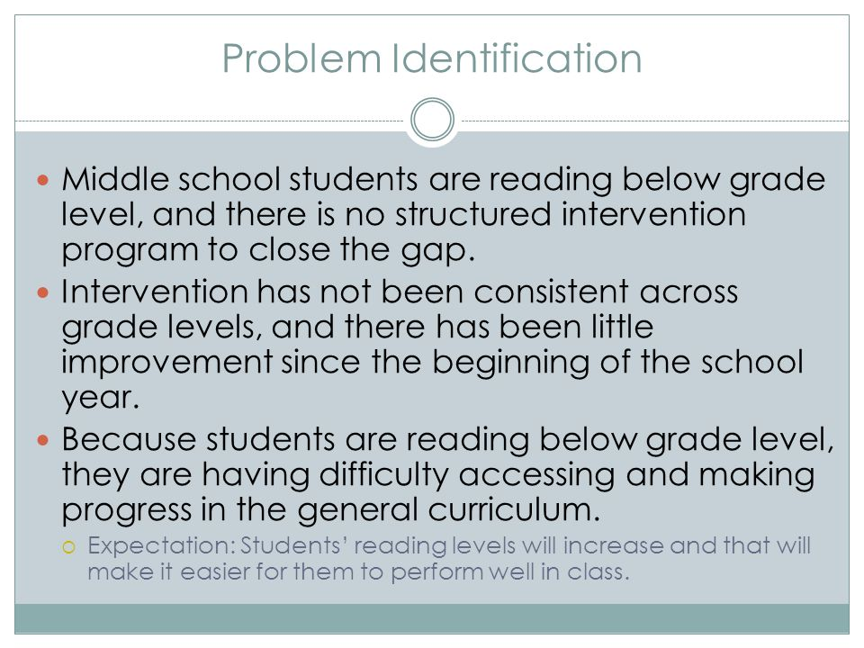 Problem Identification Middle school students are reading below grade level, and there is no structured intervention program to close the gap.