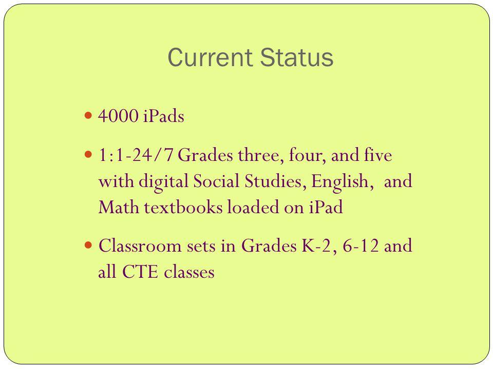status images social studies