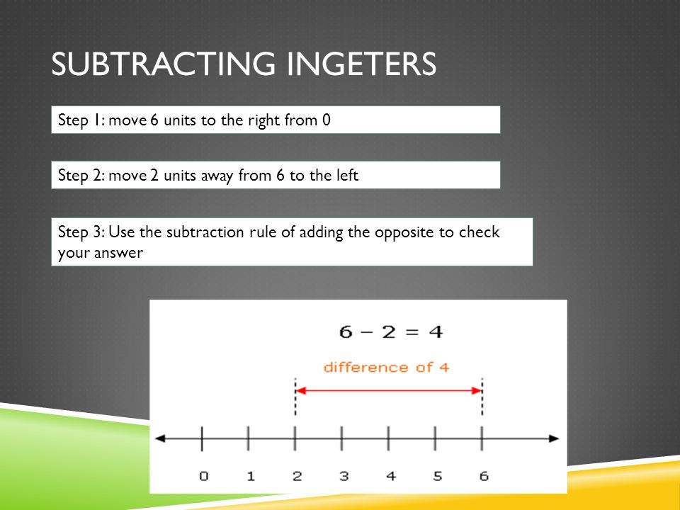 SUBTRACTING INGETERS Step 1: move 6 units to the right from 0 Step 2: move 2 units away from 6 to the left Step 3: Use the subtraction rule of adding the opposite to check your answer