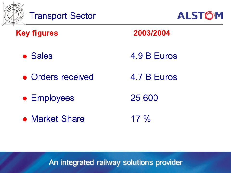 An integrated railway solutions provider Sales 4.9 B Euros Orders received 4.7 B Euros Employees Market Share 17 % Key figures 2003/2004 Transport Sector