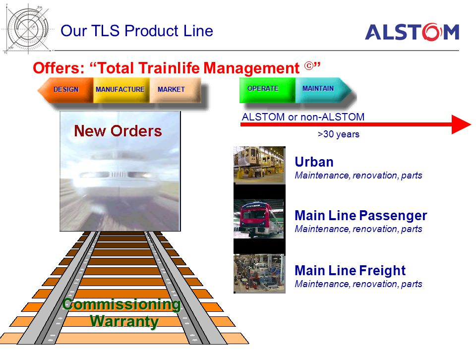 Commissioning Warranty Our TLS Product Line Offers: Total Trainlife Management  DESIGNMANUFACTUREMARKET OPERATEMAINTAIN >30 years ALSTOM or non-ALSTOM Urban Maintenance, renovation, parts Main Line Passenger Maintenance, renovation, parts Main Line Freight Maintenance, renovation, parts