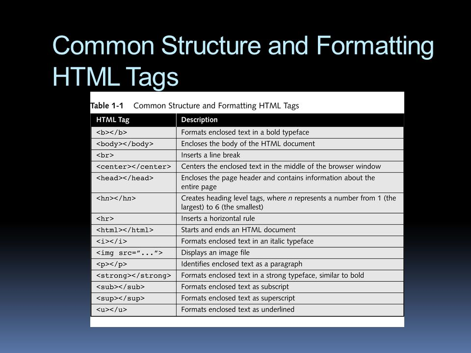 Common Structure and Formatting HTML Tags