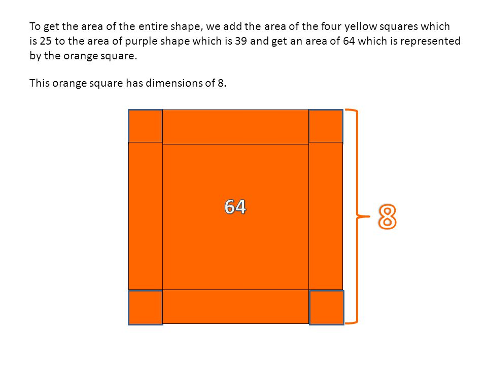 To get the area of the entire shape, we add the area of the four yellow squares which is 25 to the area of purple shape which is 39 and get an area of 64 which is represented by the orange square.