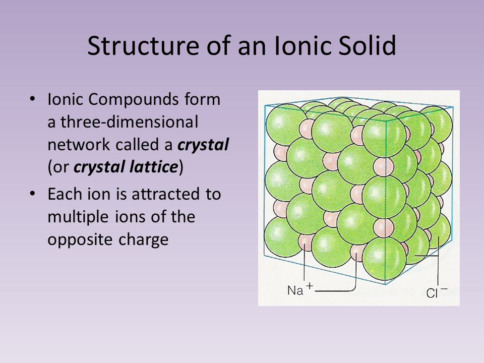 Structure of an Ionic Solid Ionic Compounds form a three-dimensional network called a crystal (or crystal lattice) Each ion is attracted to multiple ions of the opposite charge