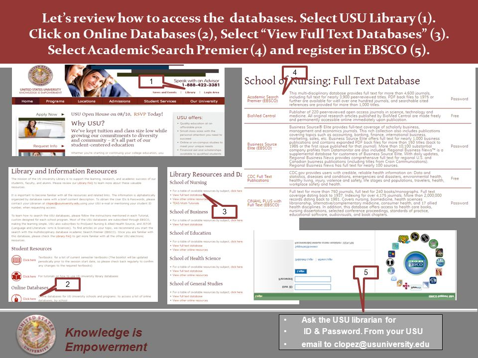 Knowledge is Empowerment Let's review how to access the databases.