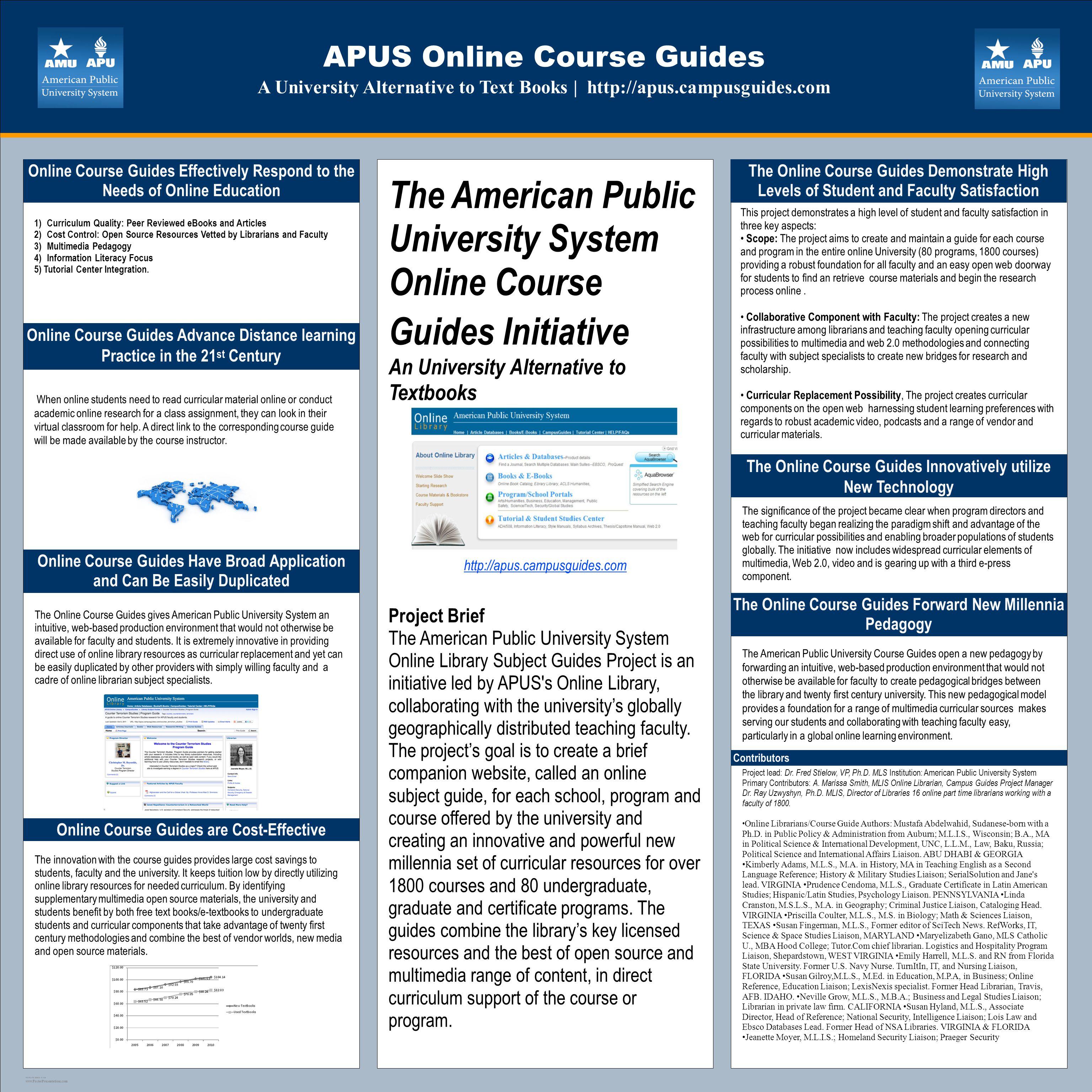 TEMPLATE DESIGN © APUS Online Course Guides A University Alternative ...