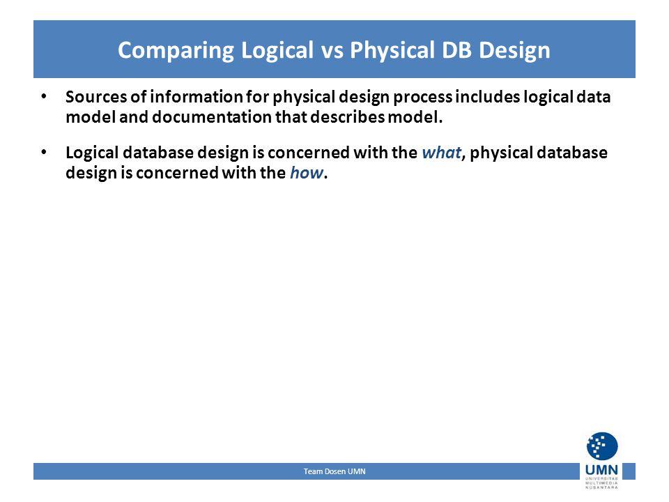 database design book