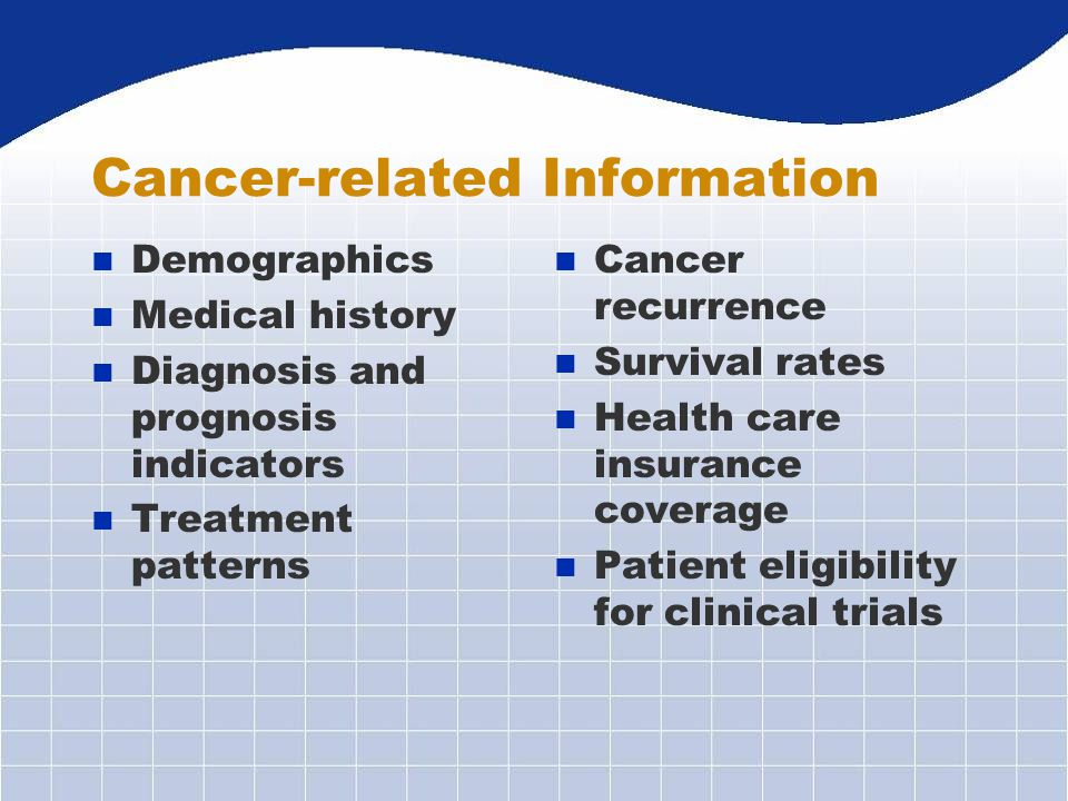 Cancer-related Information n Demographics n Medical history n Diagnosis and prognosis indicators n Treatment patterns n Cancer recurrence n Survival rates n Health care insurance coverage n Patient eligibility for clinical trials