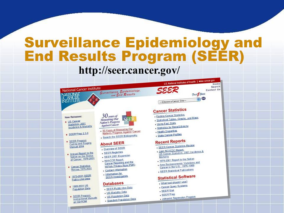 Surveillance Epidemiology and End Results Program (SEER)