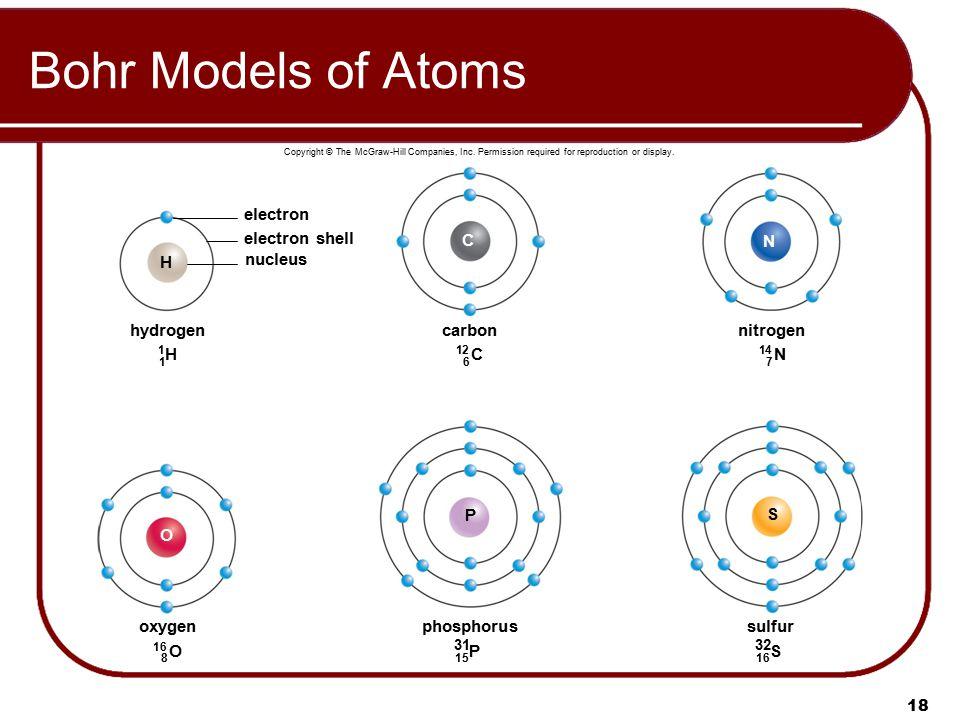 Archive 102 Nitrogen Bohr Model Investingbb