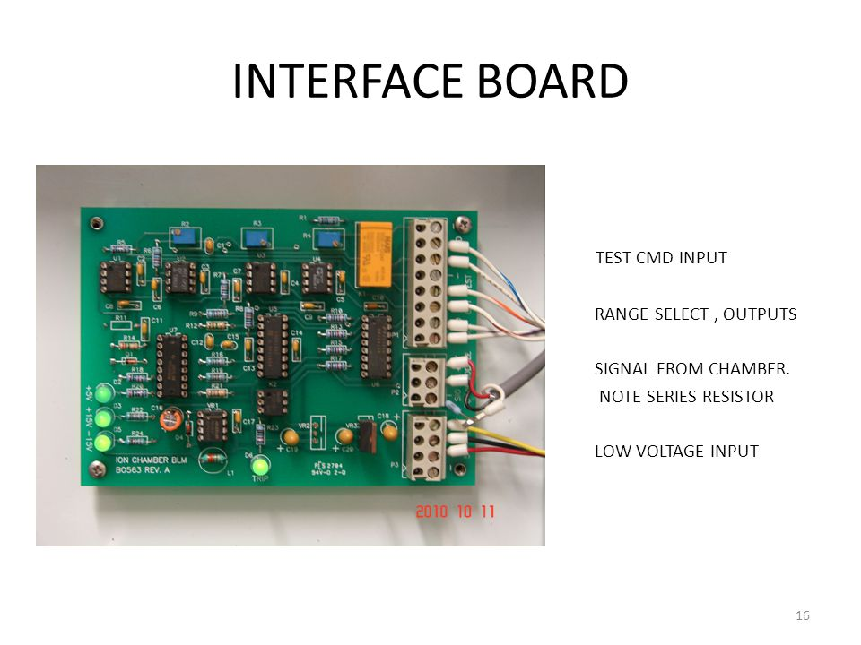 INTERFACE BOARD TEST CMD INPUT RANGE SELECT, OUTPUTS SIGNAL FROM CHAMBER.