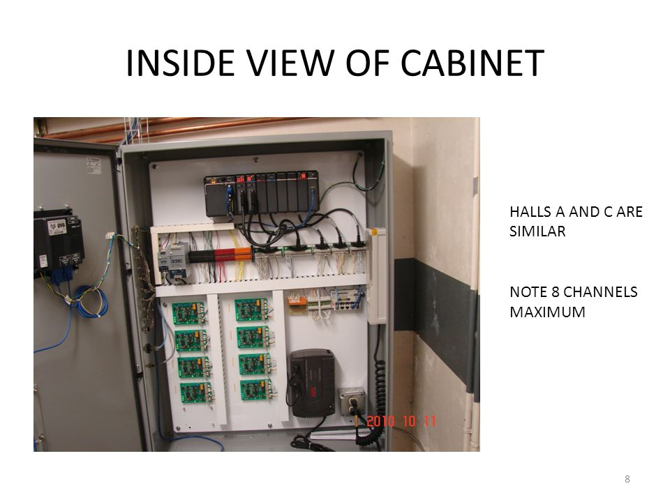 INSIDE VIEW OF CABINET HALLS A AND C ARE SIMILAR NOTE 8 CHANNELS MAXIMUM 8