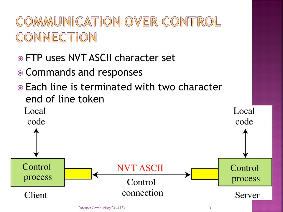  FTP uses NVT ASCII character set  Commands and responses  Each line is terminated with two character end of line token Internet Computing (CS-413) 8