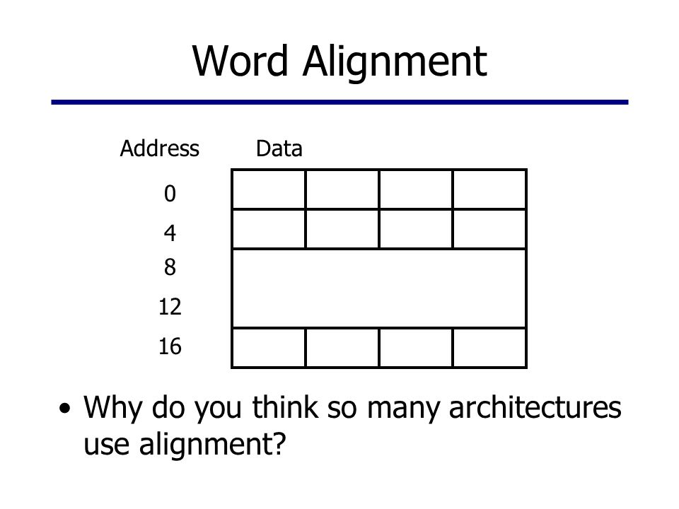 Word Alignment Why do you think so many architectures use alignment? AddressData 0 4 8 12 16