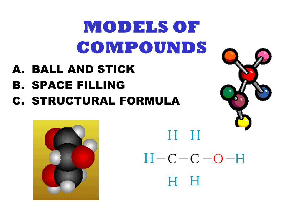 COMPOUNDS Two or more elements bonded together = COMPOUND.