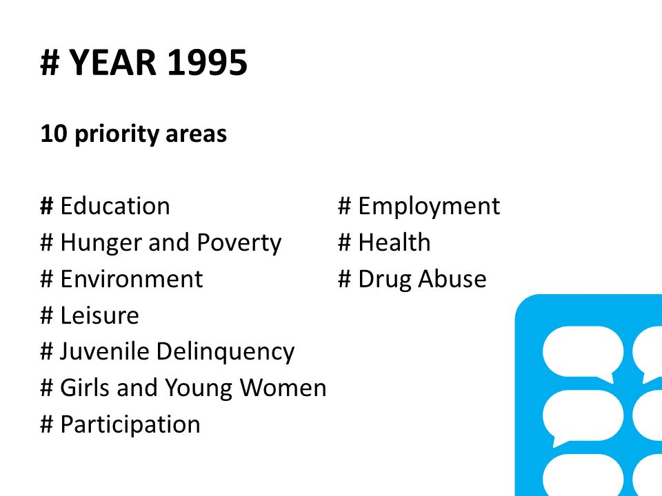 # YEAR priority areas # Education# Employment # Hunger and Poverty# Health # Environment# Drug Abuse # Leisure # Juvenile Delinquency # Girls and Young Women # Participation