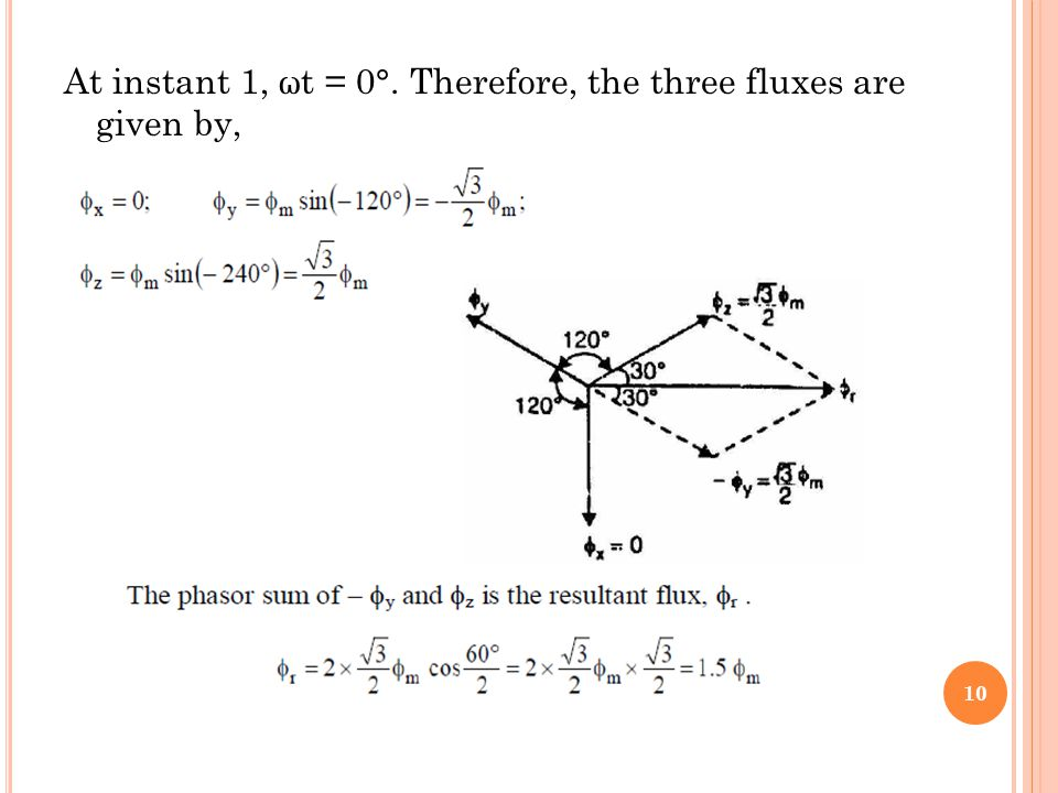 At instant 1, ωt = 0°. Therefore, the three fluxes are given by, 10