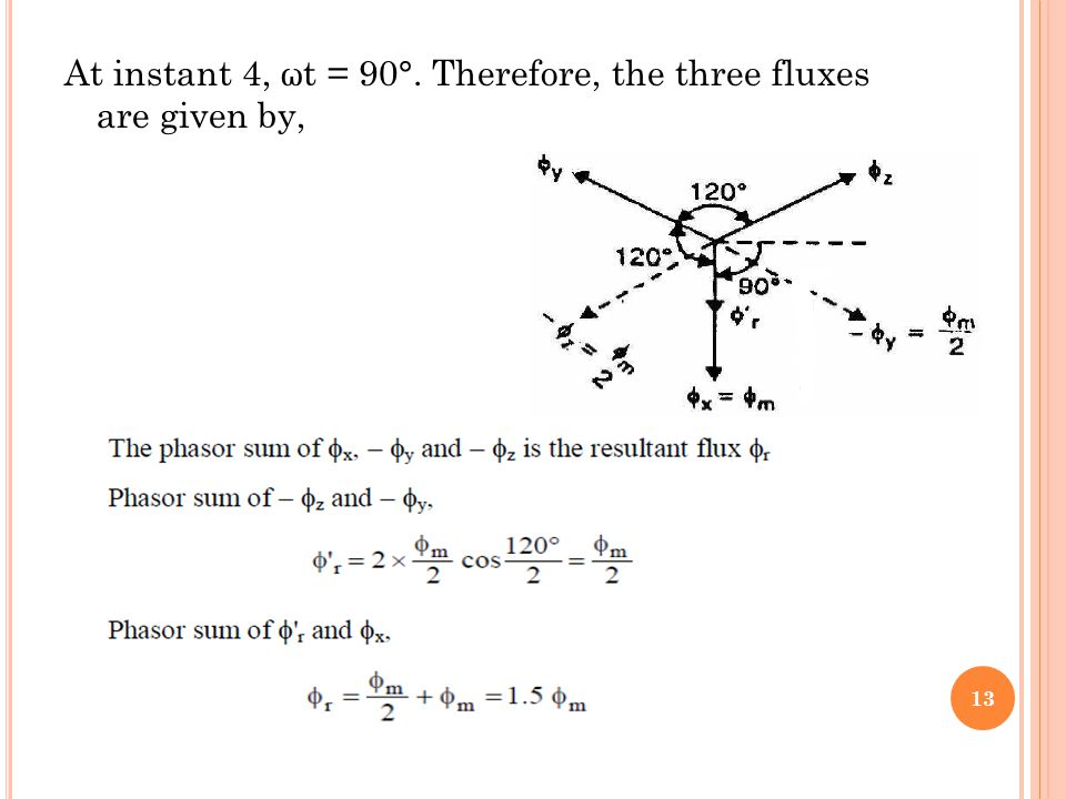 At instant 4, ωt = 90°. Therefore, the three fluxes are given by, 13