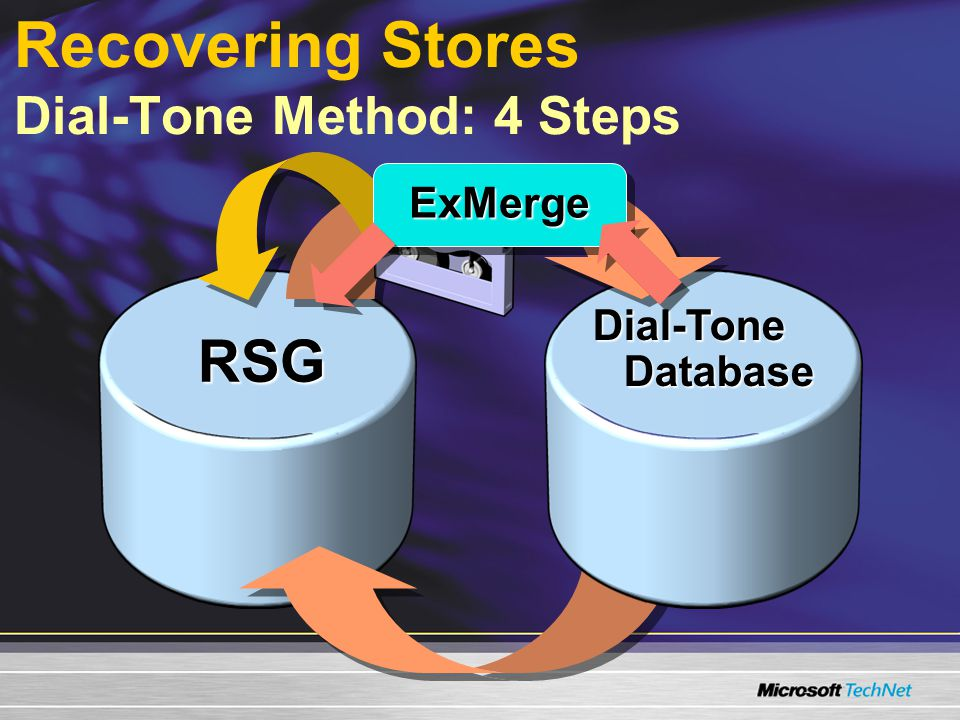 RSG Dial-Tone Database Recovering Stores Dial-Tone Method: 4 StepsExMergeExMerge