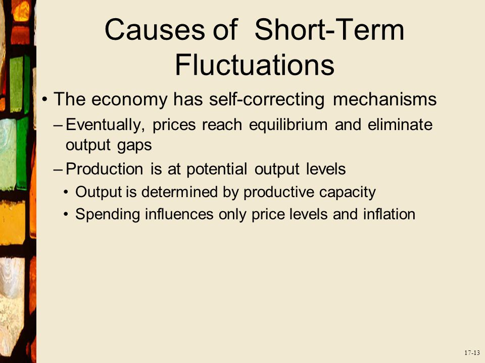 17-13 Causes of Short-Term Fluctuations The economy has self-correcting mechanisms –Eventually, prices reach equilibrium and eliminate output gaps –Production is at potential output levels Output is determined by productive capacity Spending influences only price levels and inflation