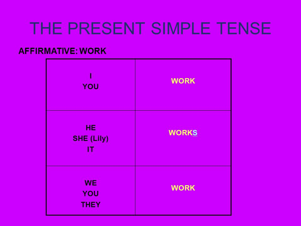 THE PRESENT SIMPLE TENSE AFFIRMATIVE: WORK I YOU WORK HE SHE (Lily) IT WORKS WE YOU THEY WORK