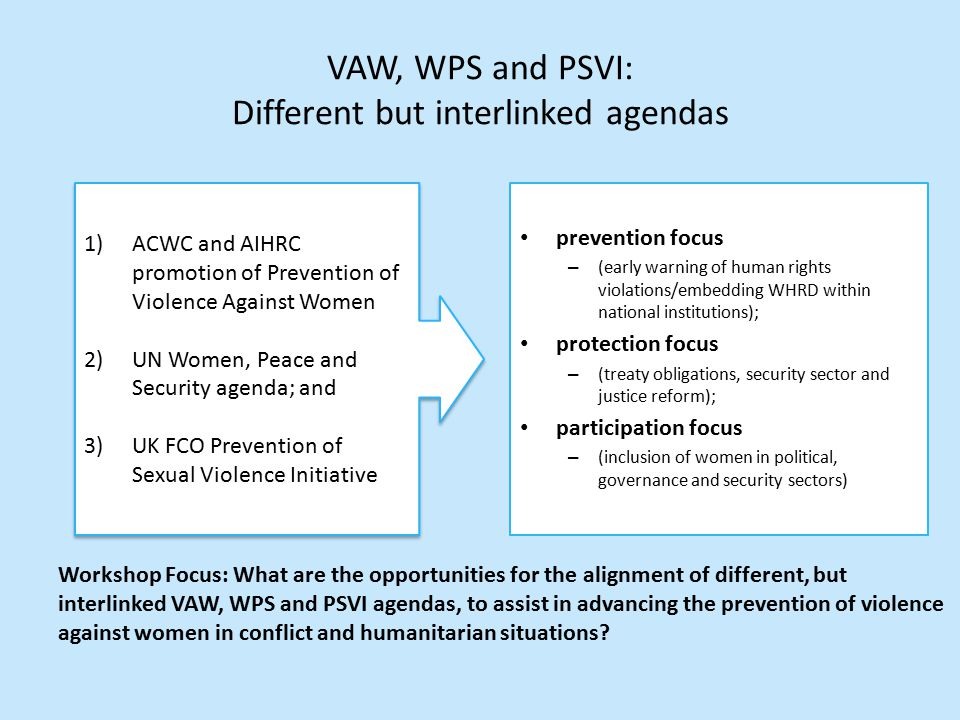 VAW, WPS and PSVI: Different but interlinked agendas prevention focus – (early warning of human rights violations/embedding WHRD within national institutions); protection focus – (treaty obligations, security sector and justice reform); participation focus – (inclusion of women in political, governance and security sectors) 1)ACWC and AIHRC promotion of Prevention of Violence Against Women 2)UN Women, Peace and Security agenda; and 3)UK FCO Prevention of Sexual Violence Initiative 1)ACWC and AIHRC promotion of Prevention of Violence Against Women 2)UN Women, Peace and Security agenda; and 3)UK FCO Prevention of Sexual Violence Initiative Workshop Focus: What are the opportunities for the alignment of different, but interlinked VAW, WPS and PSVI agendas, to assist in advancing the prevention of violence against women in conflict and humanitarian situations