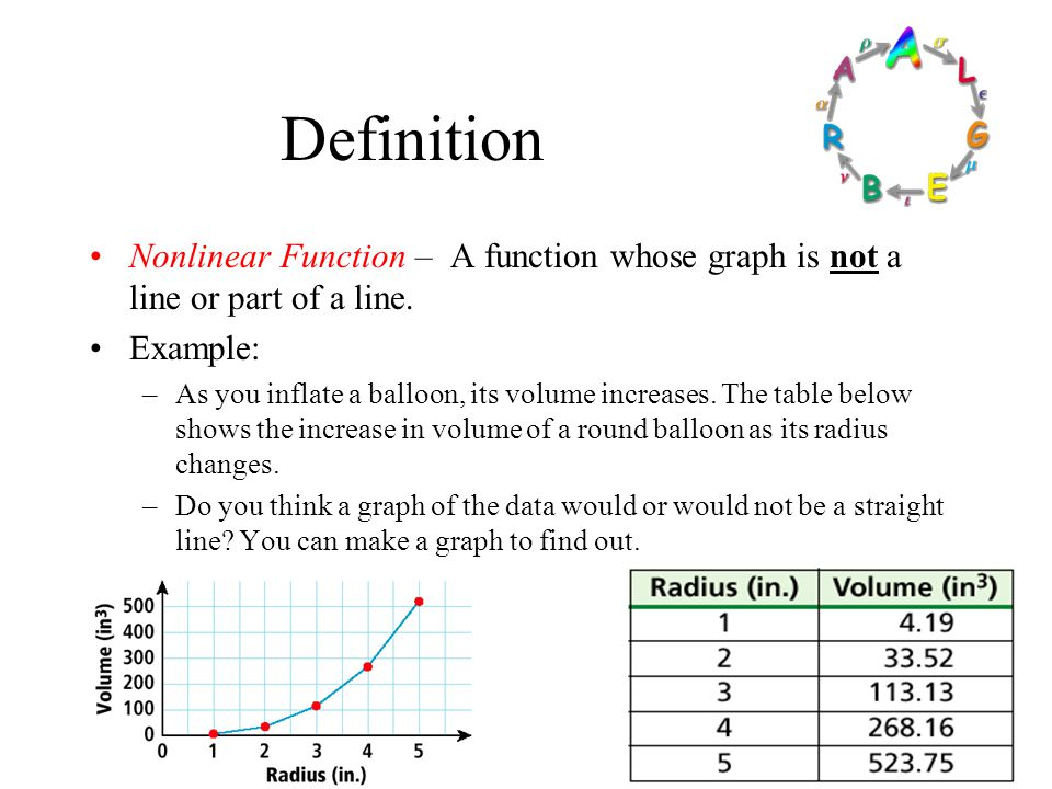 Descubre el Patterns And Linear Function – Linear and Nonlinear Functions Worksheet