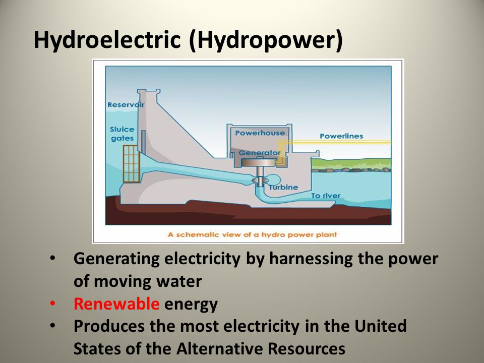 Generating electricity by harnessing the power of moving water Renewable energy Produces the most electricity in the United States of the Alternative Resources Hydroelectric (Hydropower)