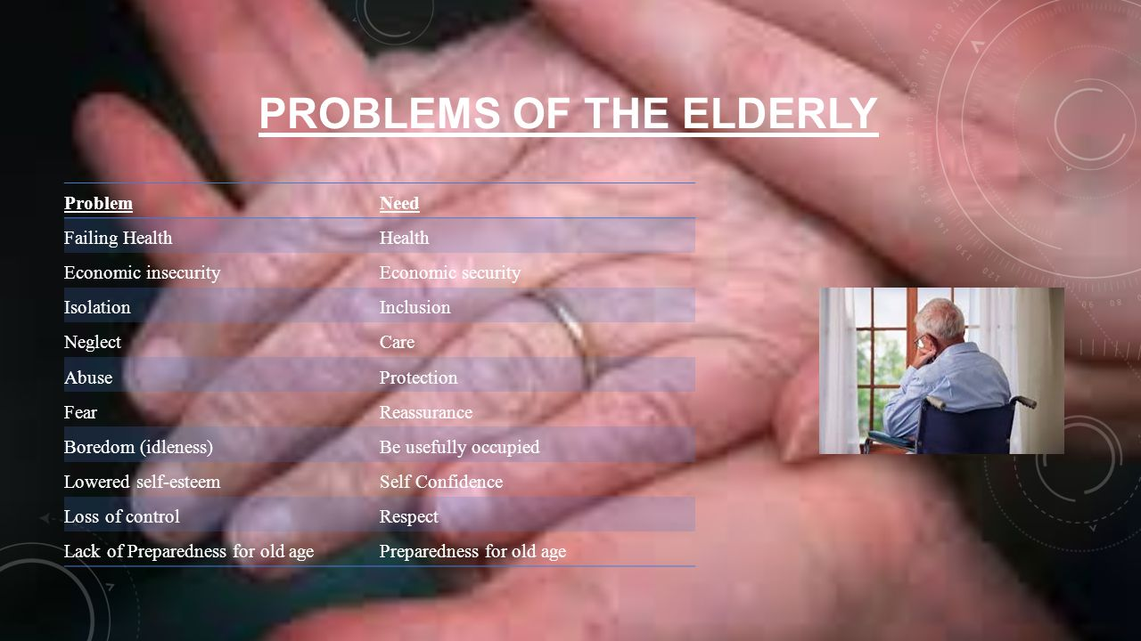 I need help coming up with some issues to discuss in a research paper concerning the elderly?
