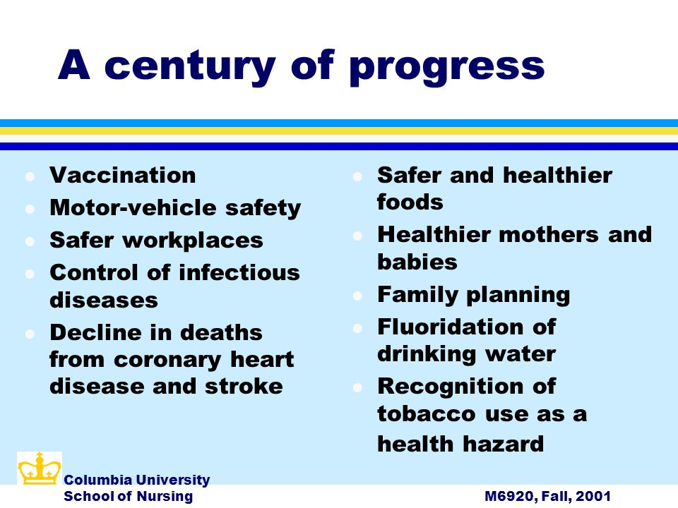 Columbia University School of NursingM6920, Fall, 2001 A century of progress l Vaccination l Motor-vehicle safety l Safer workplaces l Control of infectious diseases l Decline in deaths from coronary heart disease and stroke l Safer and healthier foods l Healthier mothers and babies l Family planning l Fluoridation of drinking water l Recognition of tobacco use as a health hazard