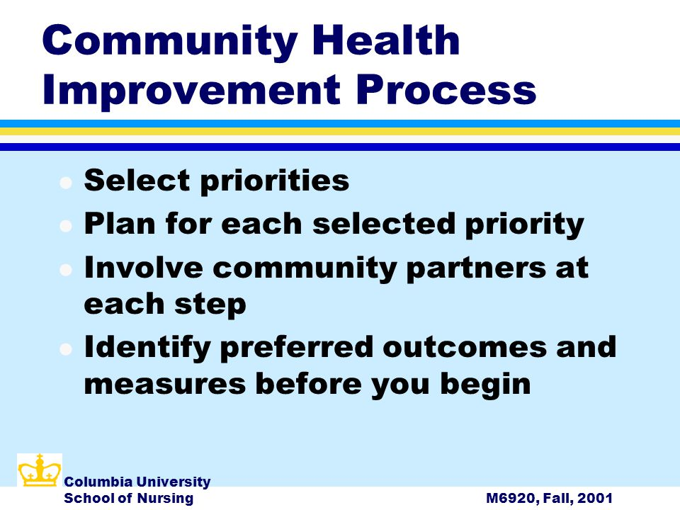 Columbia University School of NursingM6920, Fall, 2001 Community Health Improvement Process l Select priorities l Plan for each selected priority l Involve community partners at each step l Identify preferred outcomes and measures before you begin