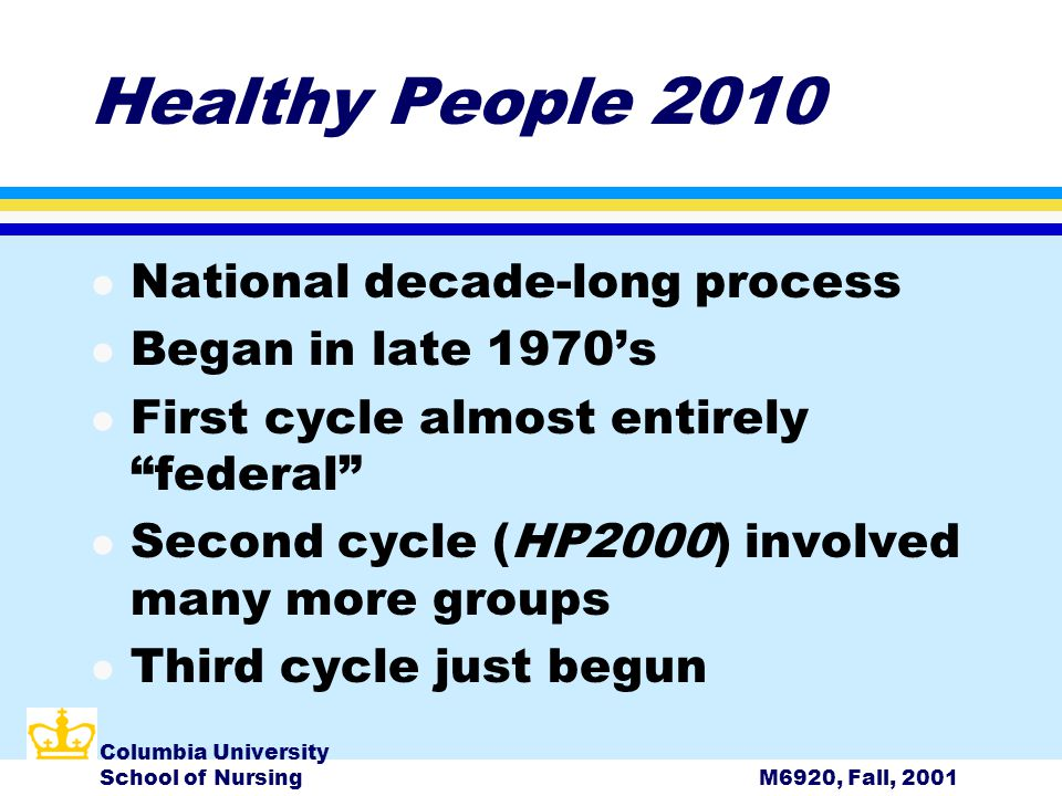 Columbia University School of NursingM6920, Fall, 2001 Healthy People 2010 l National decade-long process l Began in late 1970's l First cycle almost entirely federal l Second cycle (HP2000) involved many more groups l Third cycle just begun