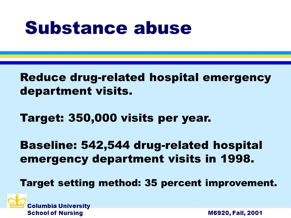 Columbia University School of NursingM6920, Fall, 2001 Substance abuse Reduce drug-related hospital emergency department visits.