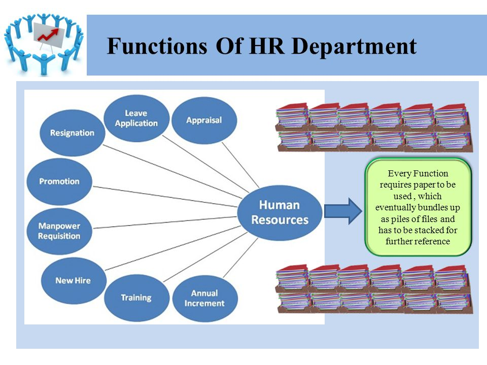 human resource function Clarifying some terms -- human resource management, human resources, hrd, talent management the human resource management (hrm) function.