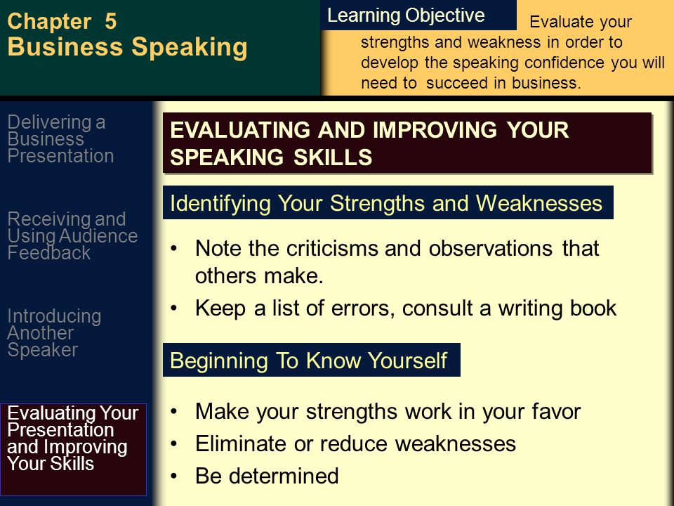 Learning Objective Chapter 5 Business Speaking Evaluate your strengths and weakness in order to develop the speaking confidence you will need to succeed in business.