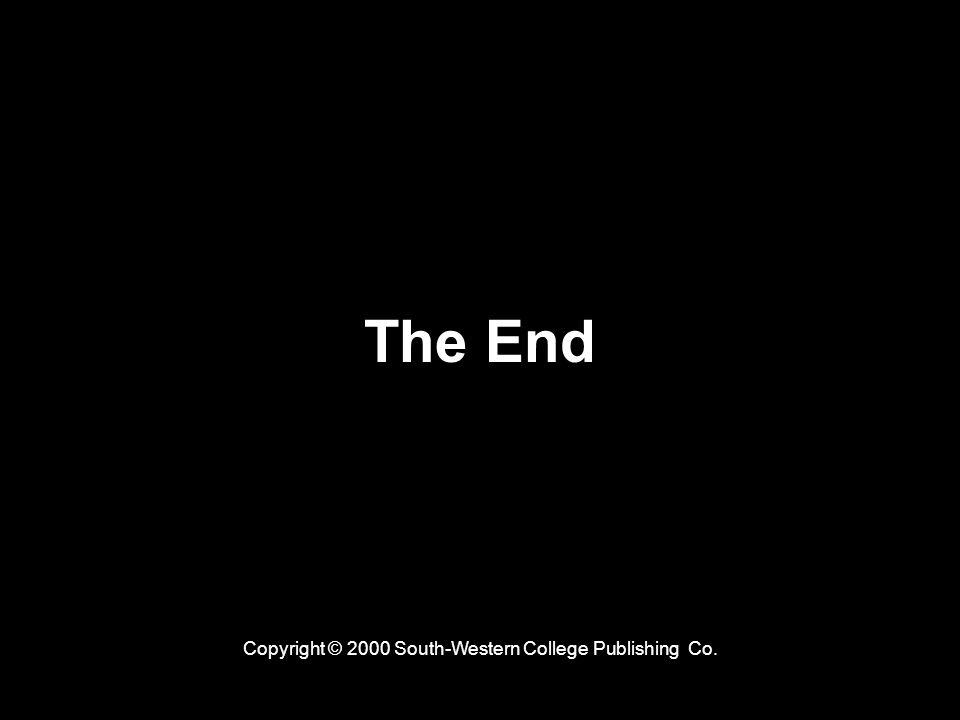 Learning Objective Chapter 5 Business Speaking The End Copyright © 2000 South-Western College Publishing Co.