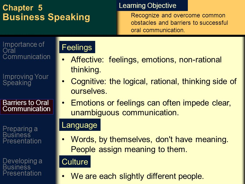 Learning Objective Chapter 5 Business Speaking Improving Your Speaking Barriers to Oral Communication Preparing a Business Presentation Developing a Business Presentation Importance of Oral Communication Feelings Affective: feelings, emotions, non-rational thinking.