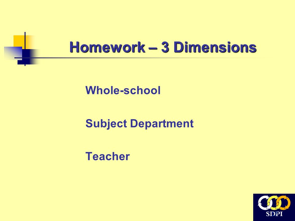 17 Homework – 3 Dimensions Whole-school Subject Department Teacher