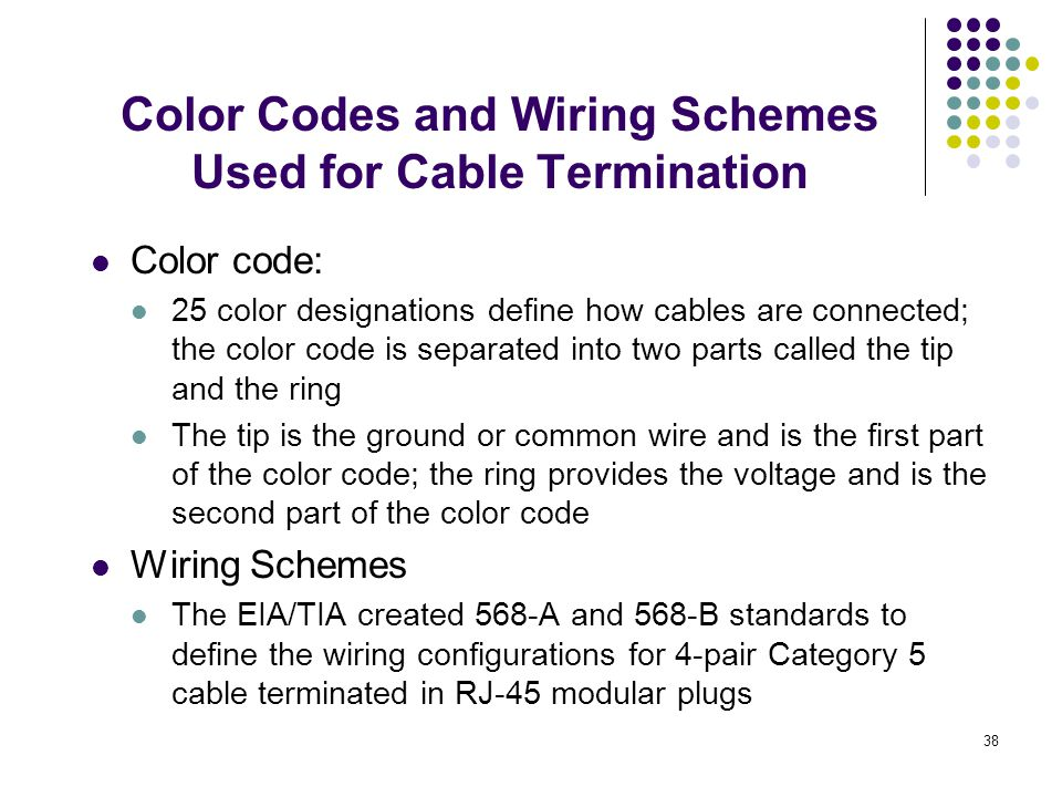 Magnificent What Color Is The Common Wire Pictures - Schematic ...