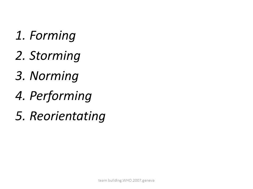 1.Forming 2.Storming 3.Norming 4.Performing 5.Reorientating team building.WHO.2007.geneva