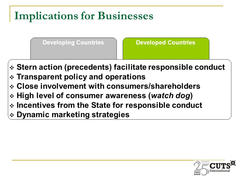 Implications for Businesses Developed CountriesDeveloping Countries  Stern action (precedents) facilitate responsible conduct  Transparent policy and operations  Close involvement with consumers/shareholders  High level of consumer awareness (watch dog)  Incentives from the State for responsible conduct  Dynamic marketing strategies