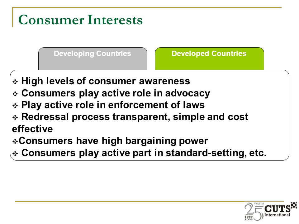 Consumer Interests Developed CountriesDeveloping Countries  High levels of consumer awareness  Consumers play active role in advocacy  Play active role in enforcement of laws  Redressal process transparent, simple and cost effective  Consumers have high bargaining power  Consumers play active part in standard-setting, etc.