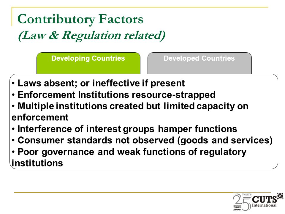 Contributory Factors (Law & Regulation related) Developed CountriesDeveloping Countries Laws absent; or ineffective if present Enforcement Institutions resource-strapped Multiple institutions created but limited capacity on enforcement Interference of interest groups hamper functions Consumer standards not observed (goods and services) Poor governance and weak functions of regulatory institutions
