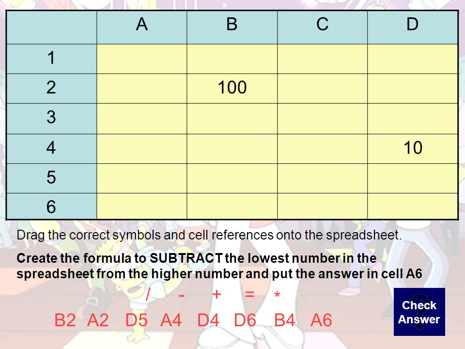 ABCD =A2+C4 6 =+ D6B3 D5 C4A4D6B4A2 Drag the correct symbols and cell references onto the spreadsheet.