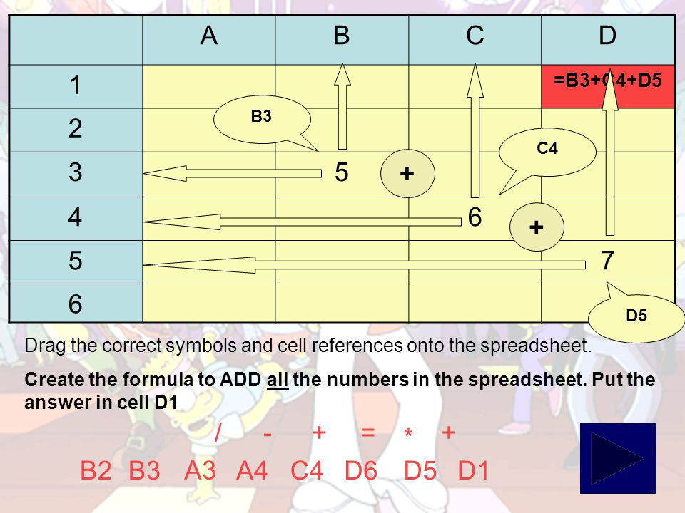 ABCD =+ D1B2 A3 C4A4D6D5B3 Drag the correct symbols and cell references onto the spreadsheet.