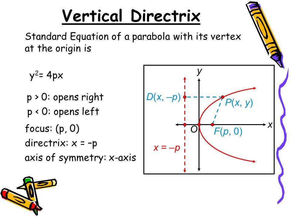 Development Information and Visual Basic / VB.