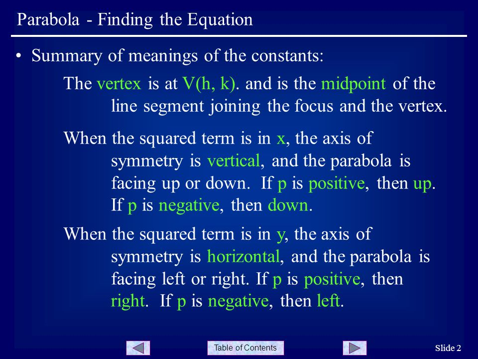 Table of Contents Slide 2 Parabola - Finding the Equation Summary of meanings of the constants: The vertex is at V(h, k).