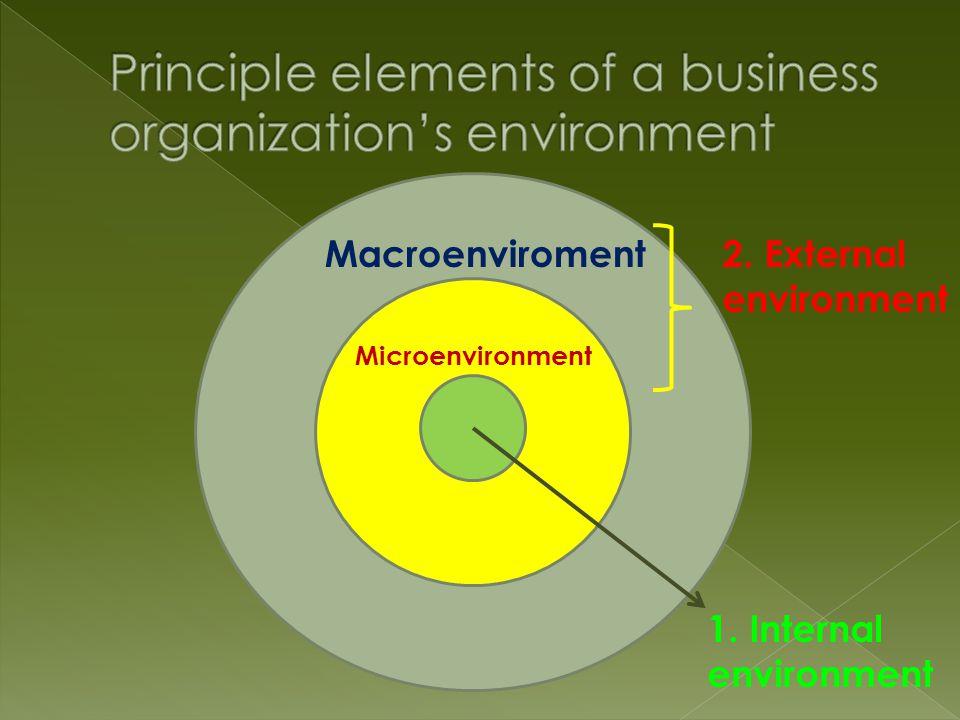 Macroenviroment Microenvironment 1. Internal environment 2. External environment